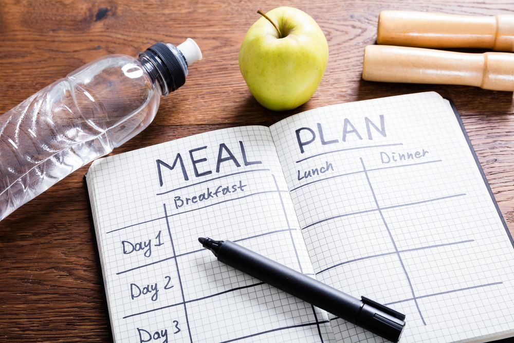 10 Life Changing Meal Planning & Portioning Accessories